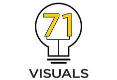IREON welcomes Jennifer Meilan and Melissa Cortez of 71 Visuals to its roster